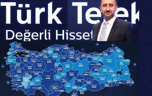 Türk Telekom Aylık internet kullanımı.