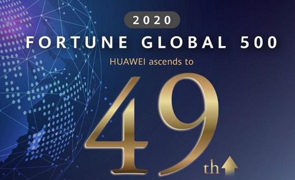 HUAWEI Fortune 500 listesi.