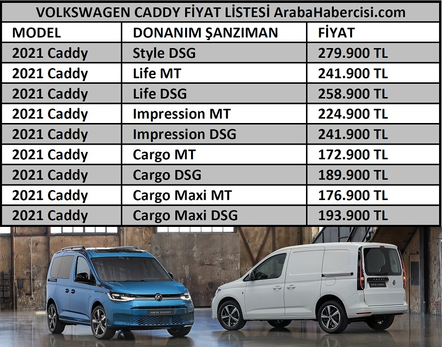 2021 VW Caddy fiyatları. 2021 VW Caddy fiyat listesi.