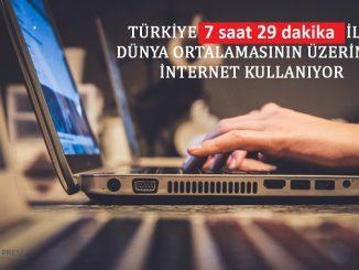 Türkiye internet kullanımı 2021.